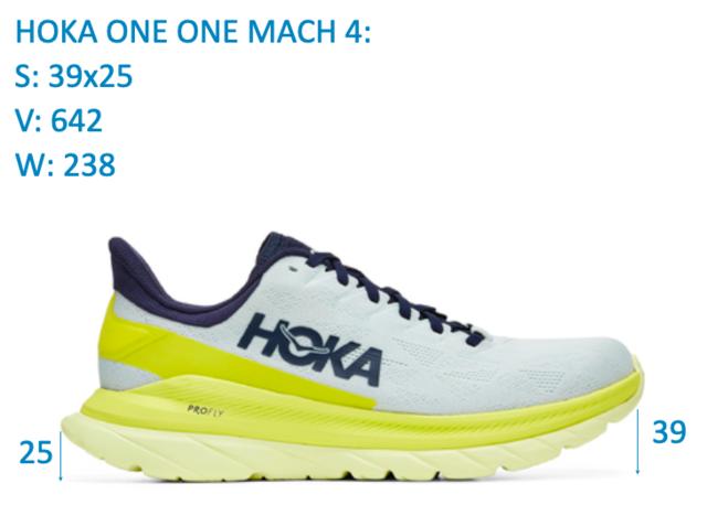 Hoka One One Mach 4